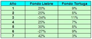 Fondo_liebre_tortuga