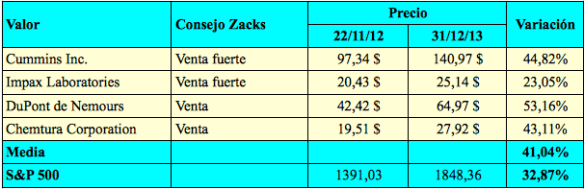 Zacks1