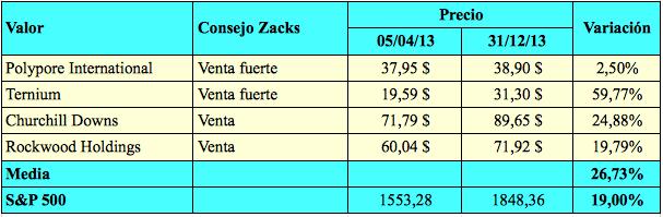 Zacks2