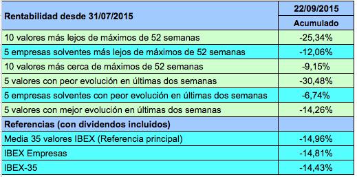 2015-09-22 a las 22.27.11
