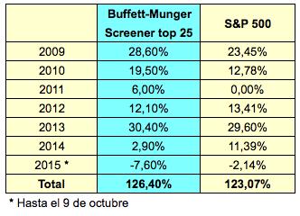 buffett-munger