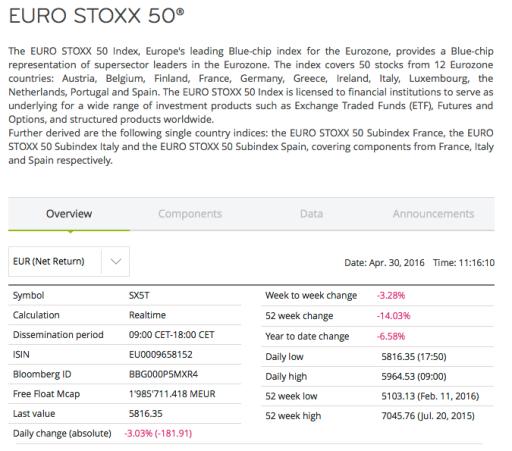 Eurostoxx50b