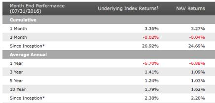 Valores internacionales, con alto dividendo y sin bancos: ¿el fondoideal?