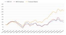 consenso-relativo-grafico-marzo-2016