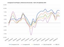 ifp-grafico-30-09-16