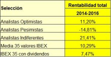 analistas_2014_2016_portada2