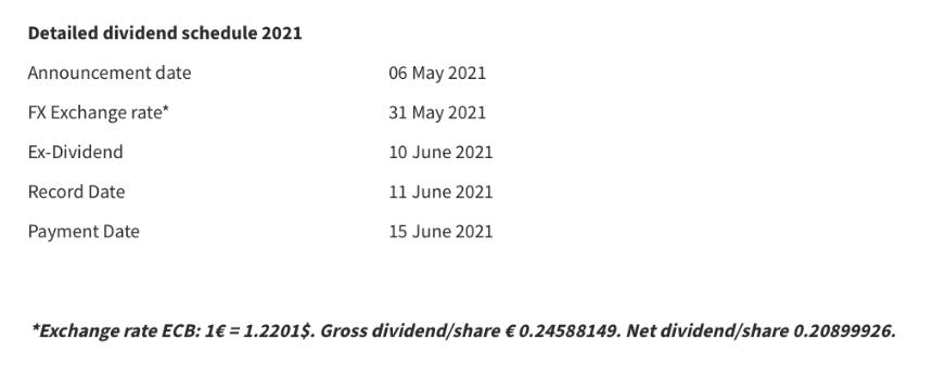 Fechas de descuento y pago del dividendo de ArcelorMittal en 2021